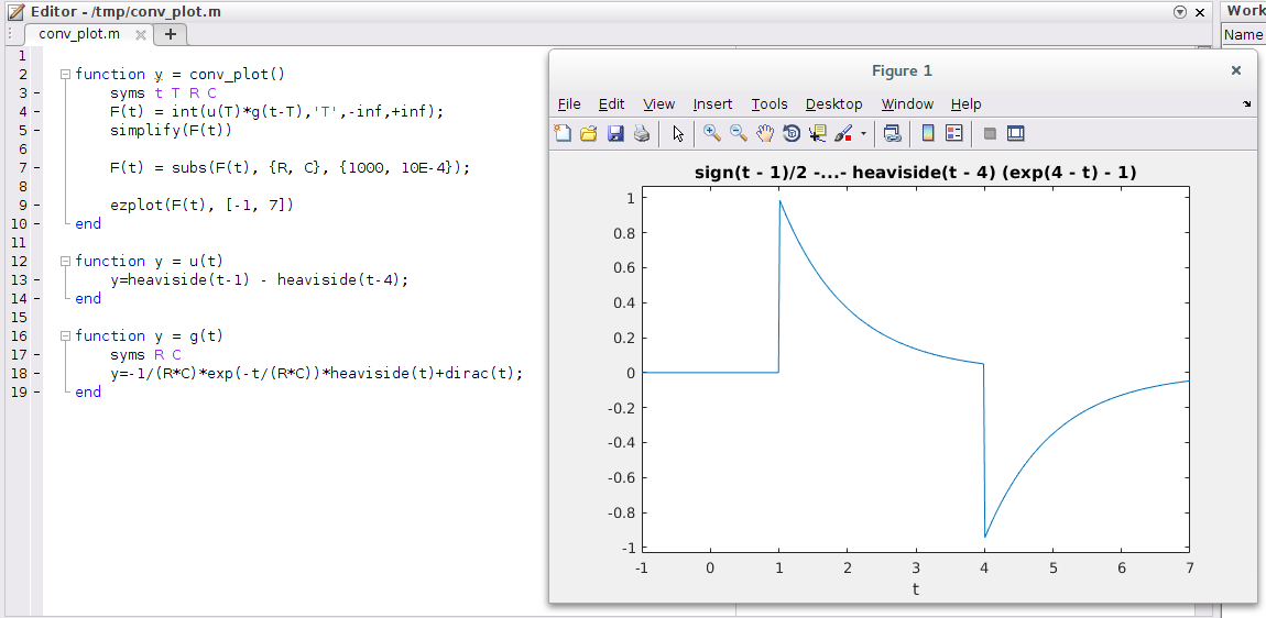 how to make function in matlab
